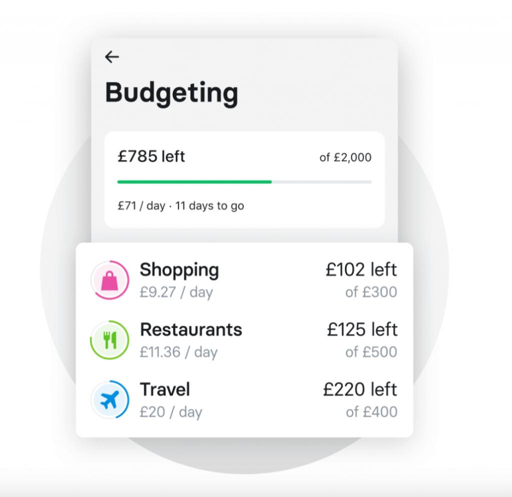 Revolut - Ukázka funkce rozpočtování