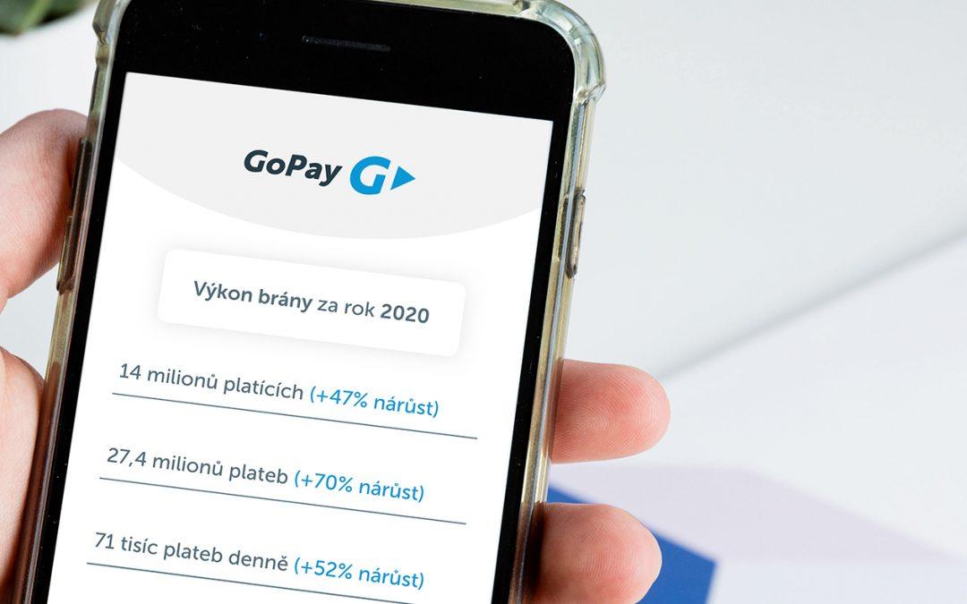 GoPay rekordní růst