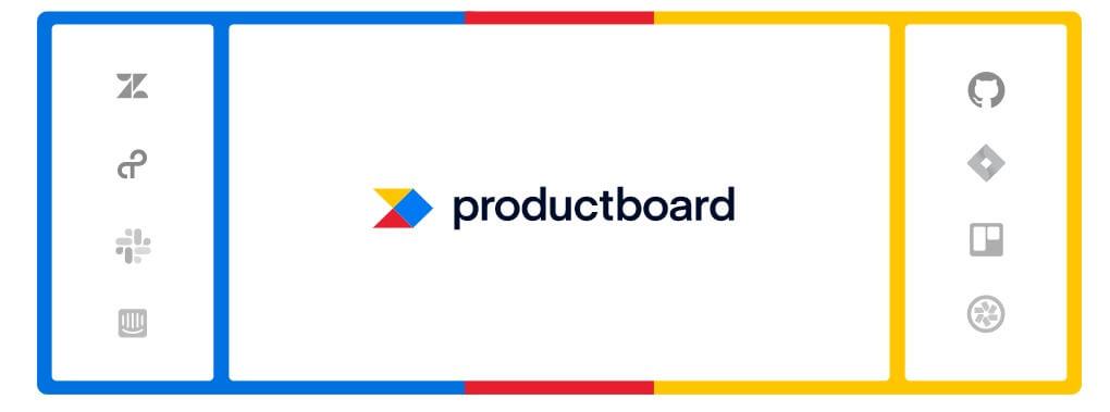product board logo