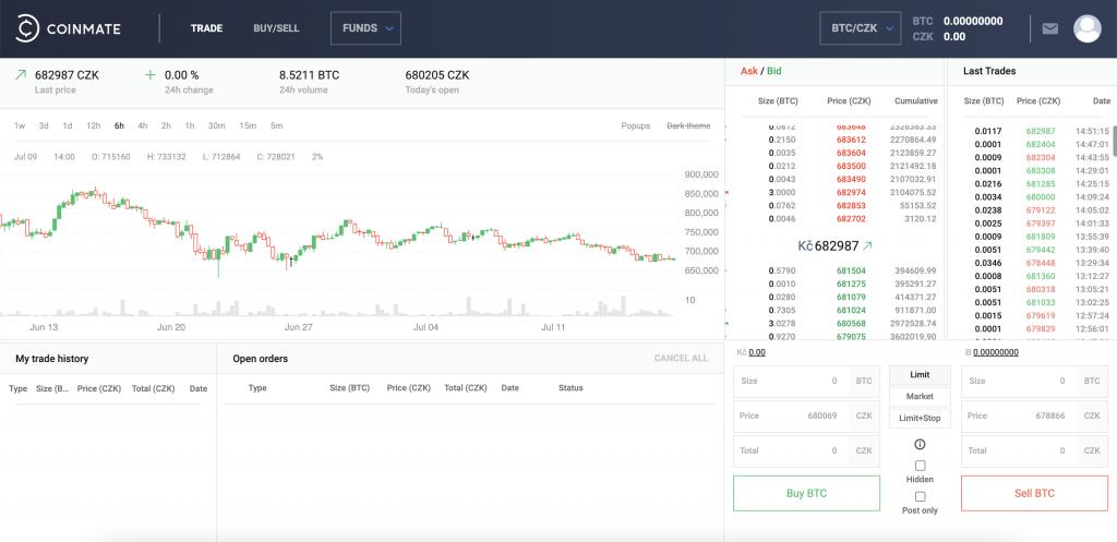 coinmate - trade